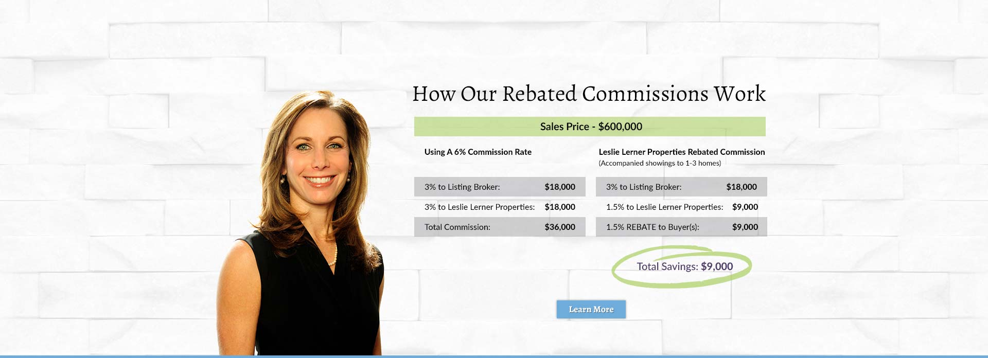 How Our Rebated Commissions Work